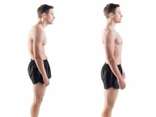 продуло спину и поясницу, болят мышцы